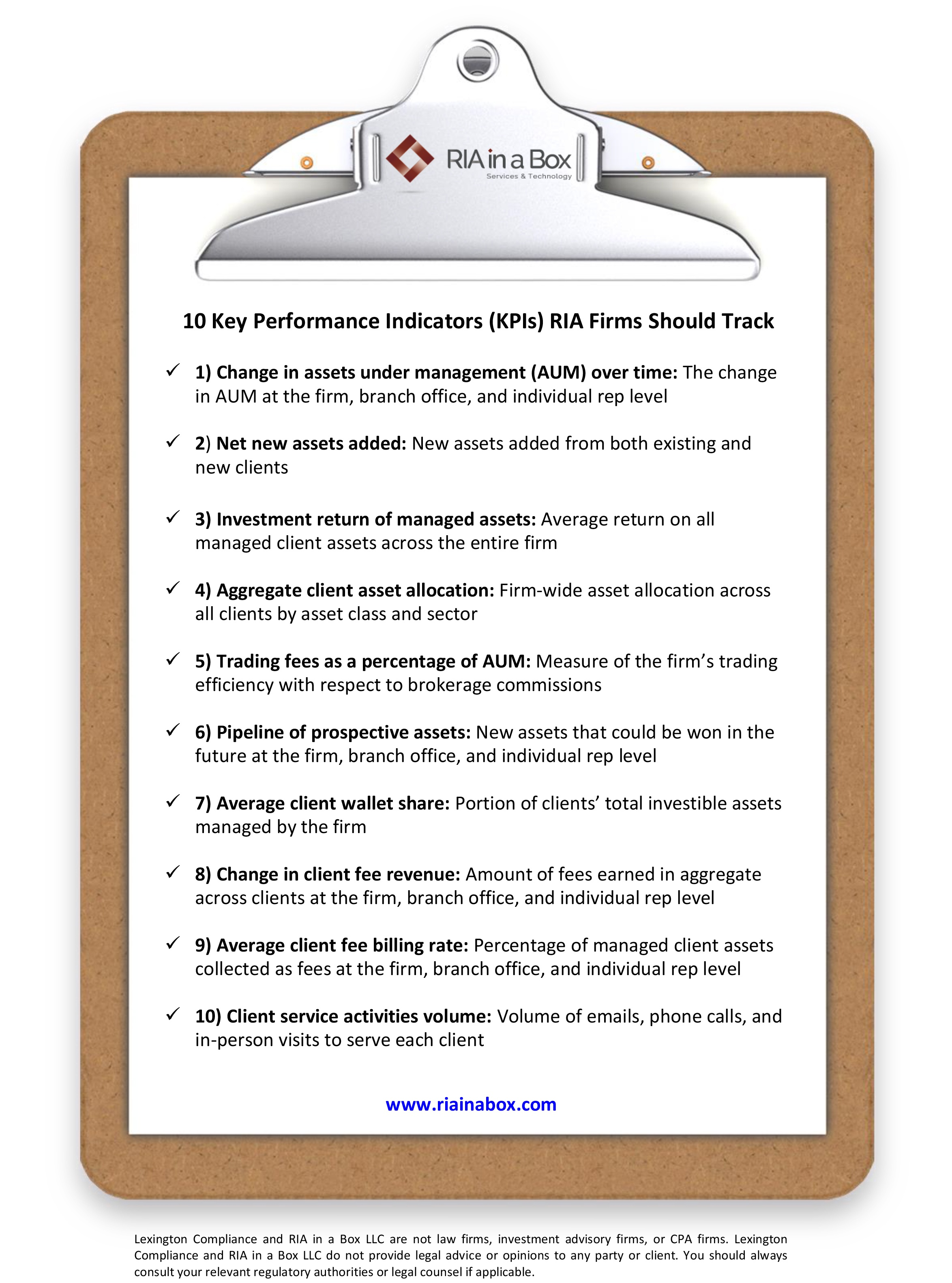 10 Key Performance Indicators_Icon.jpg