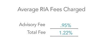 RIA charges 1 percent on average