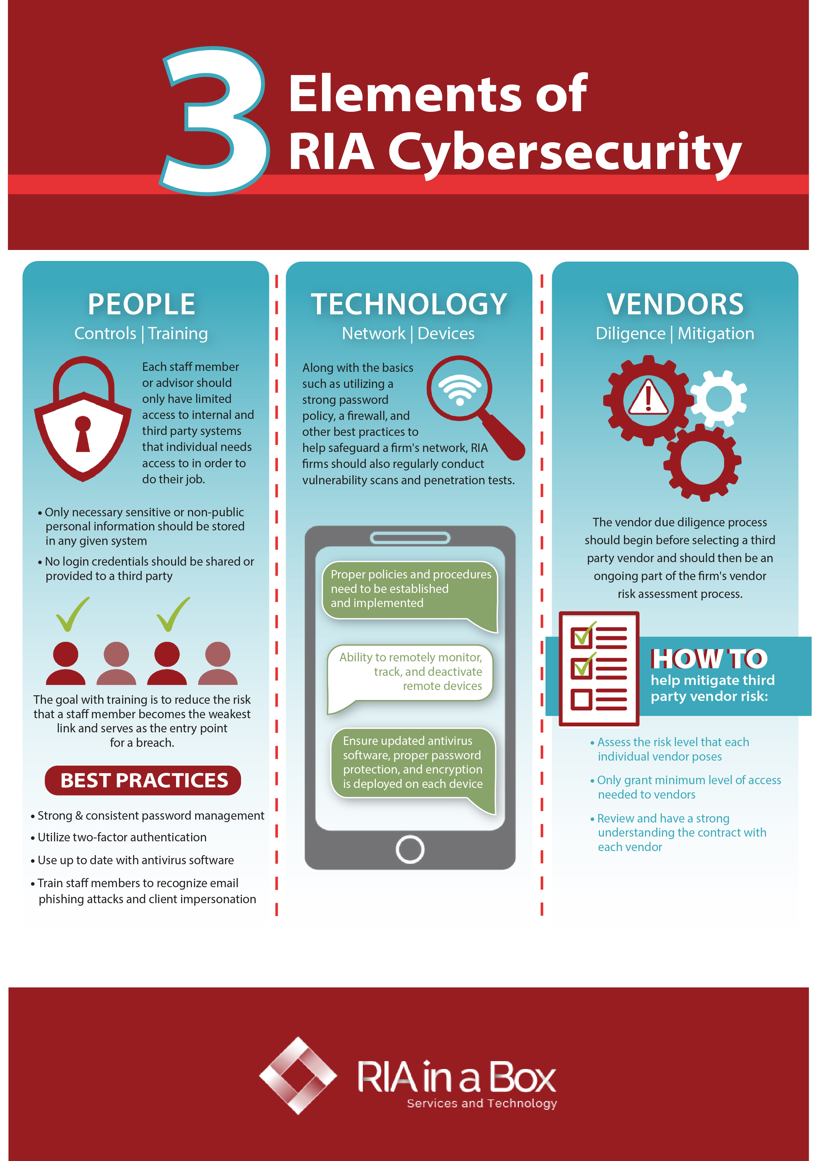 Cyberinfographic_resize-1