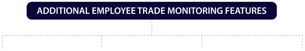 Employee Trade Monitoring Rule 204a-1