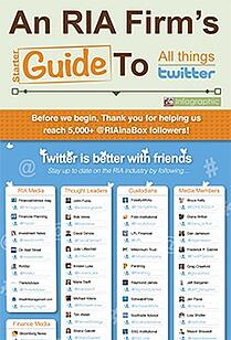 RIA-Firm-Twitter-Social-Media-Guide-Resources-Page-Image.jpg
