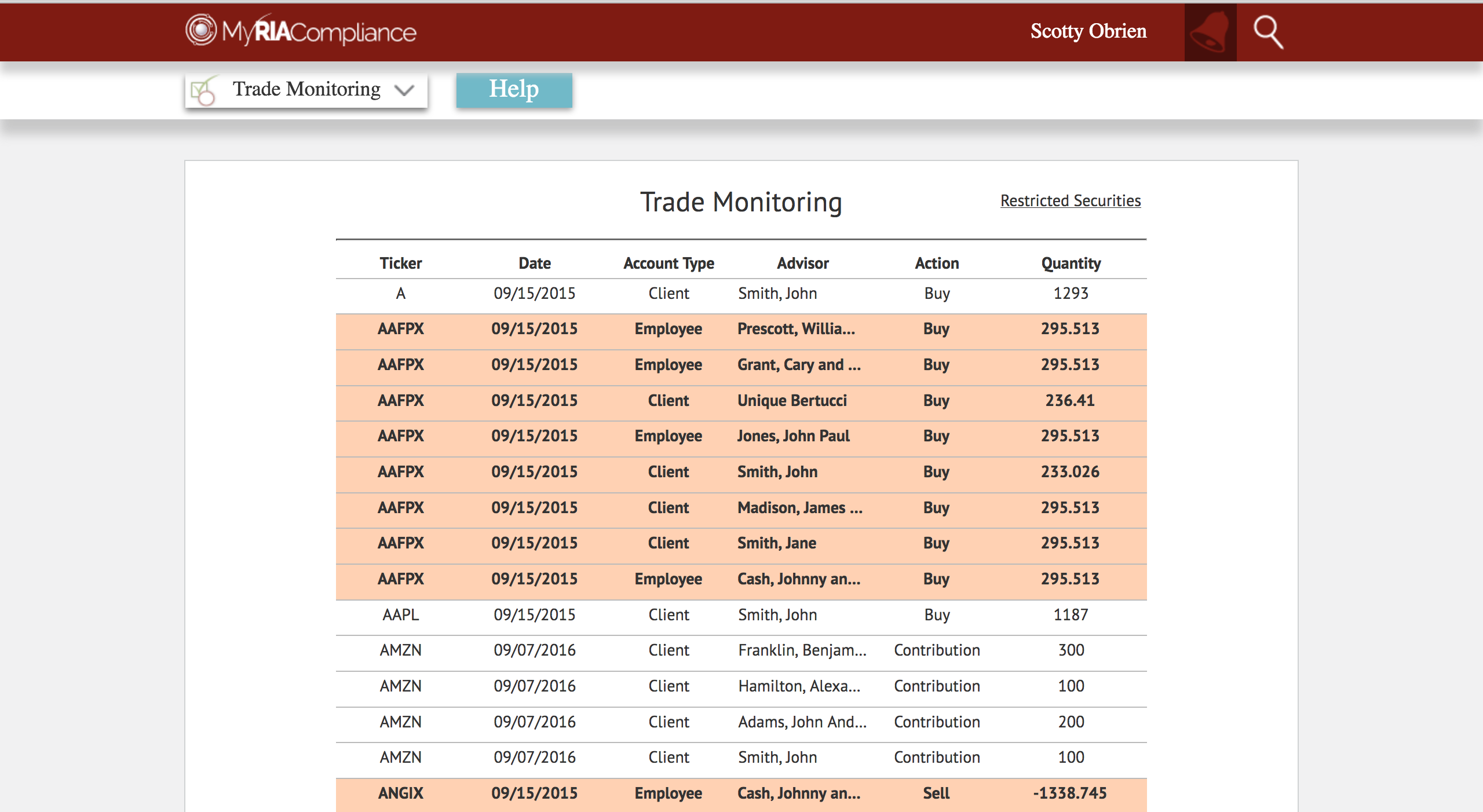 Automated RIA Employee Trade Monitoring