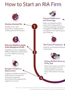 RIA_Registration_Infographic-Resources_Page_Image.jpg