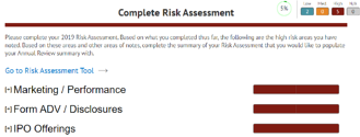 RIA annual review risk assessment