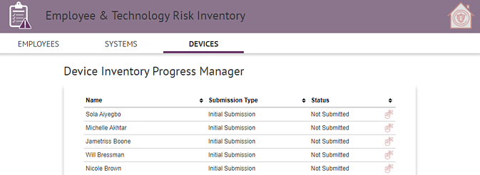 RIA cybersecurity employee device inventory
